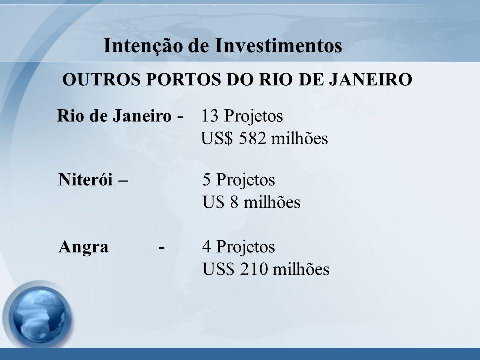 Intenção de Investimentos OUTROS PORTOS DO RIO DE JANEIRO