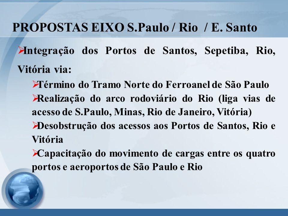 PROPOSTAS EIXO S.Paulo / Rio / E. Santo