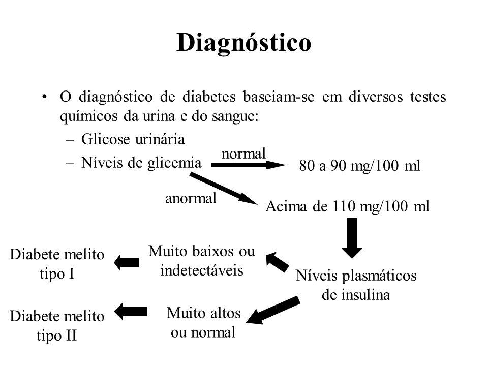 Diagnóstico O diagnóstico de diabetes baseiam-se em diversos testes químicos da urina e do sangue: Glicose urinária.