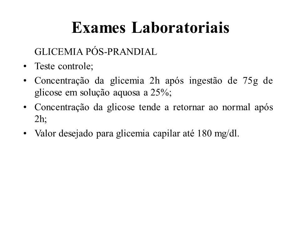 Exames Laboratoriais Teste controle;