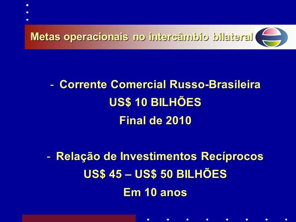 Corrente Comercial Russo-Brasileira US$ 10 BILHÕES Final de 2010