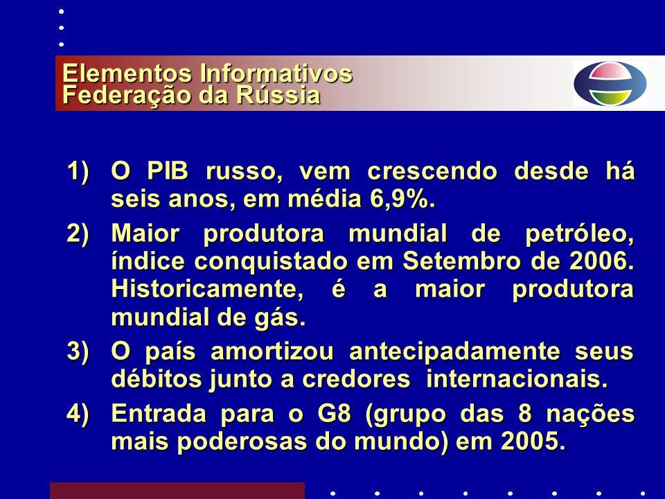 Elementos Informativos Federação da Rússia