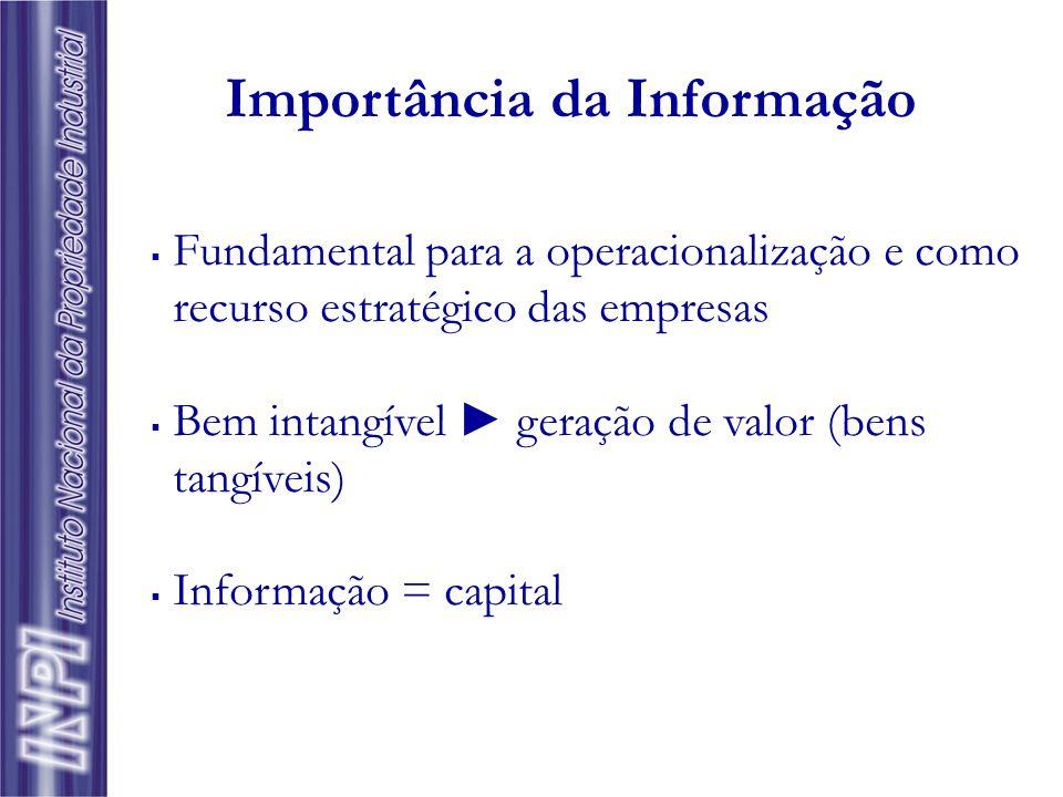 Importância da Informação