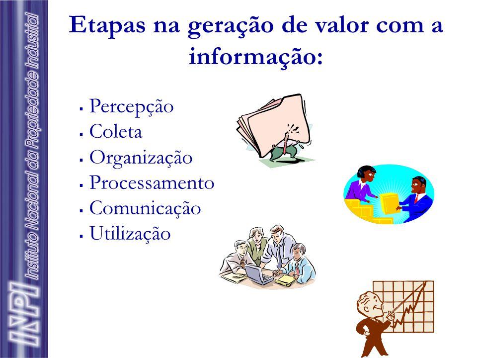 Etapas na geração de valor com a informação: