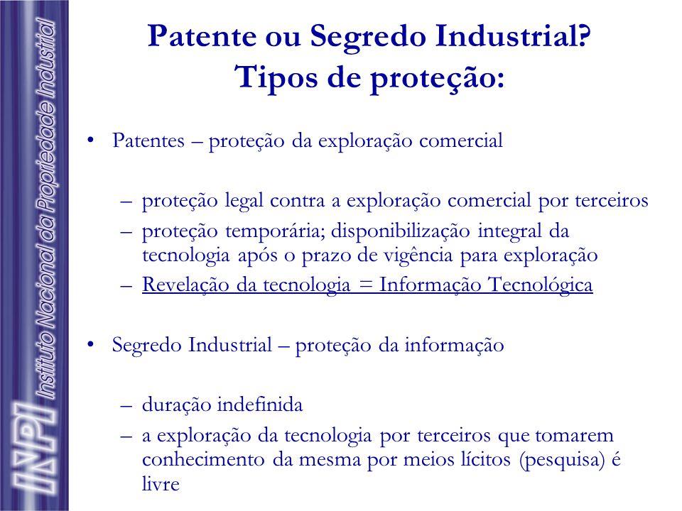 Patente ou Segredo Industrial Tipos de proteção: