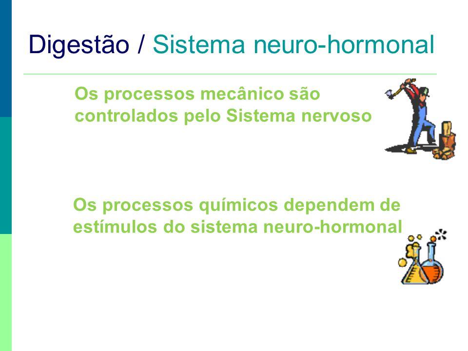 Digestão / Sistema neuro-hormonal