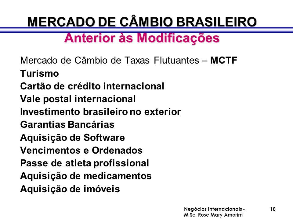 MERCADO DE CÂMBIO BRASILEIRO Anterior às Modificações