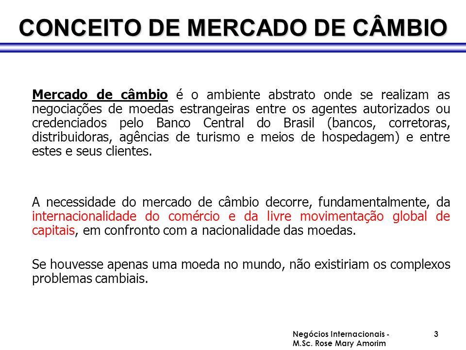 CONCEITO DE MERCADO DE CÂMBIO