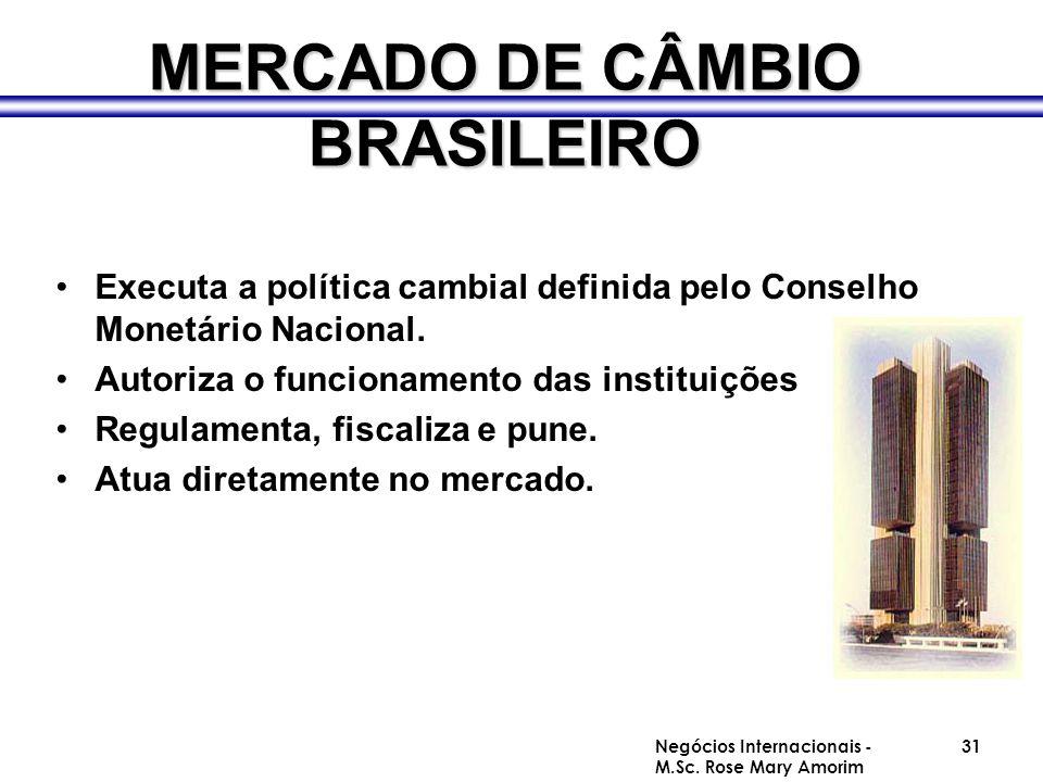 MERCADO DE CÂMBIO BRASILEIRO