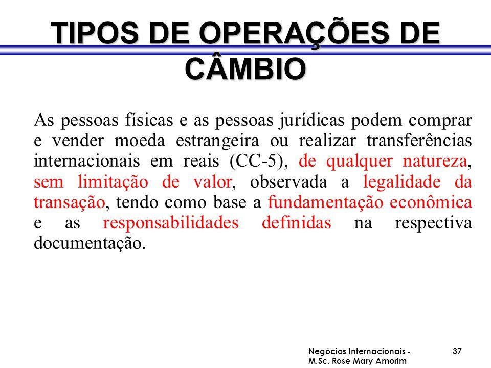 TIPOS DE OPERAÇÕES DE CÂMBIO