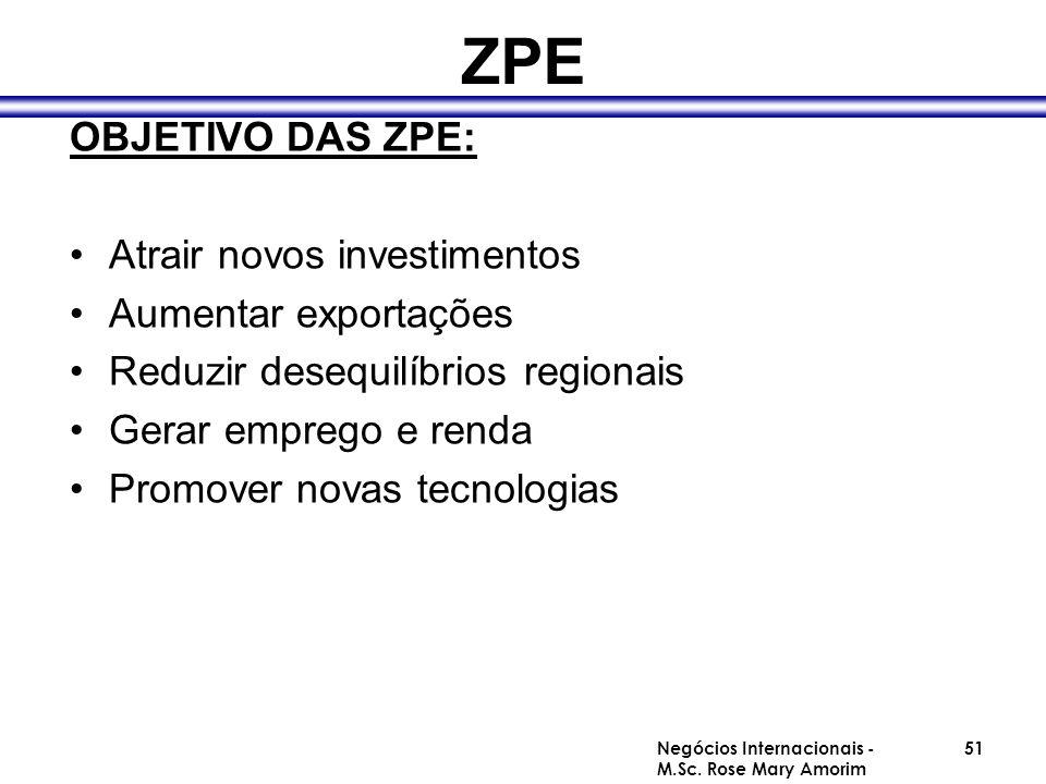 ZPE OBJETIVO DAS ZPE: Atrair novos investimentos Aumentar exportações