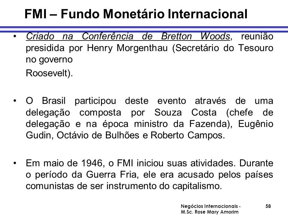 FMI – Fundo Monetário Internacional