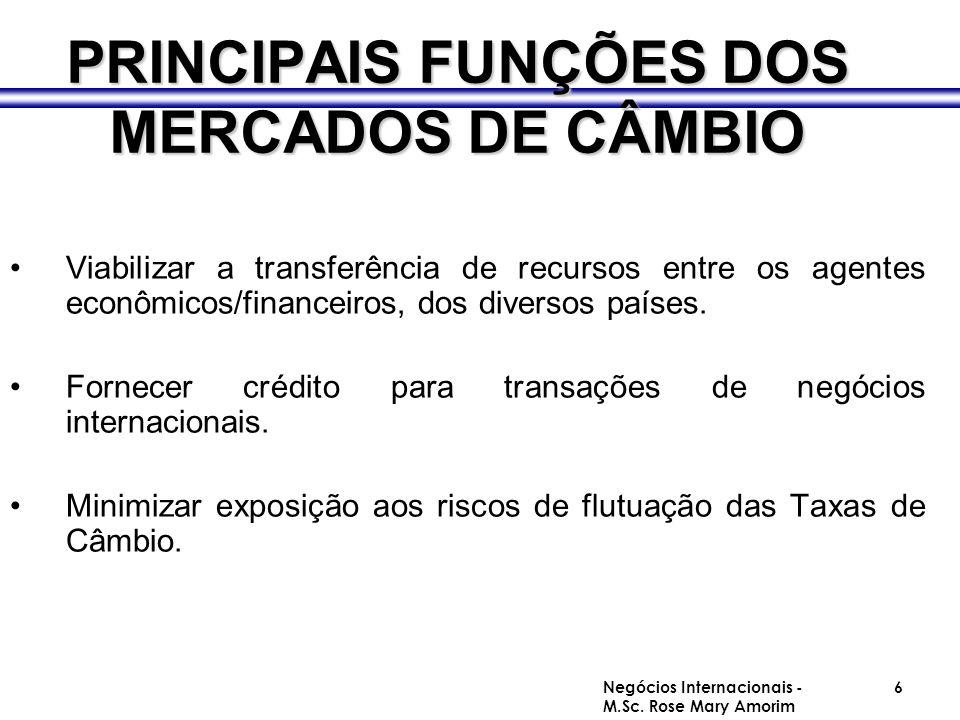 PRINCIPAIS FUNÇÕES DOS MERCADOS DE CÂMBIO