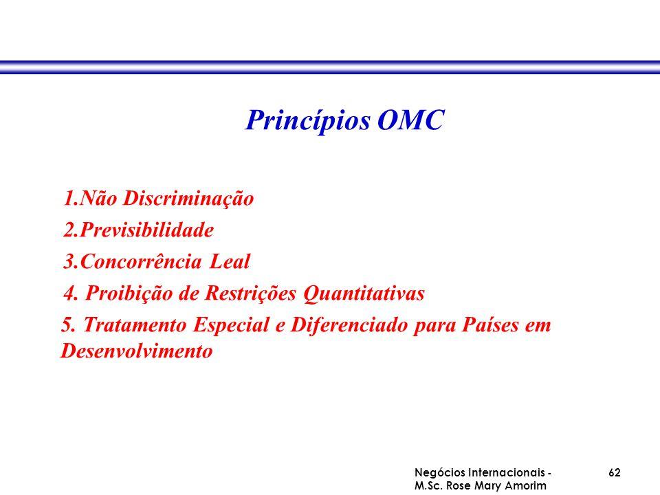 OMC : ORGANIZAÇÃO MUNDIAL DE COMÉRCIO