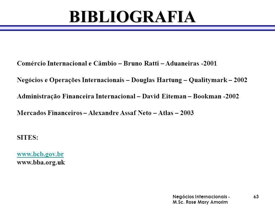 BIBLIOGRAFIA Comércio Internacional e Câmbio – Bruno Ratti – Aduaneiras -2001.
