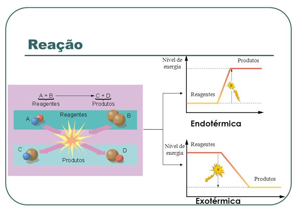 Reação Nível de energia Reagentes Produtos Exotérmica Endotérmica