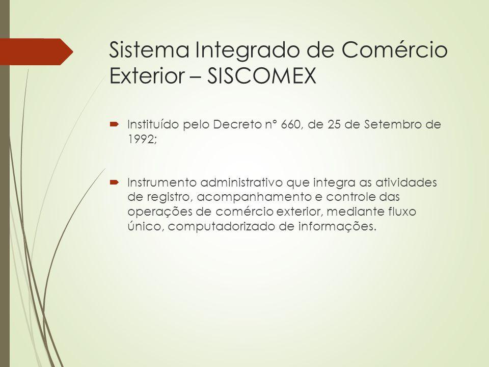Sistema Integrado de Comércio Exterior – SISCOMEX