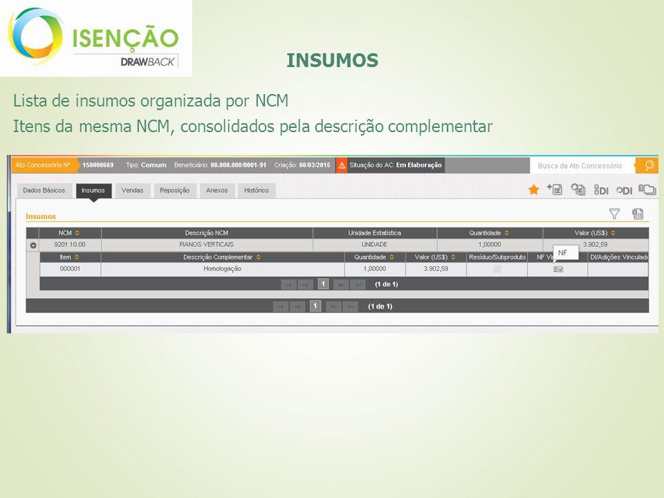 INSUMOS Lista de insumos organizada por NCM