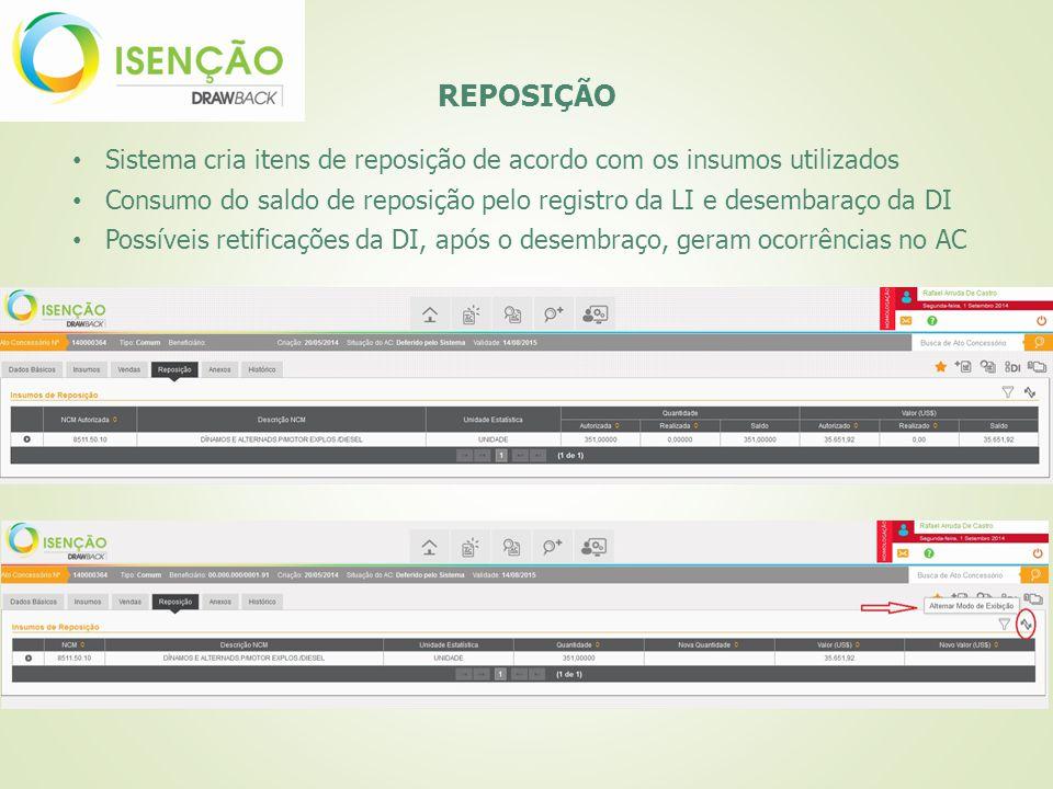 REPOSIÇÃO Sistema cria itens de reposição de acordo com os insumos utilizados. Consumo do saldo de reposição pelo registro da LI e desembaraço da DI.