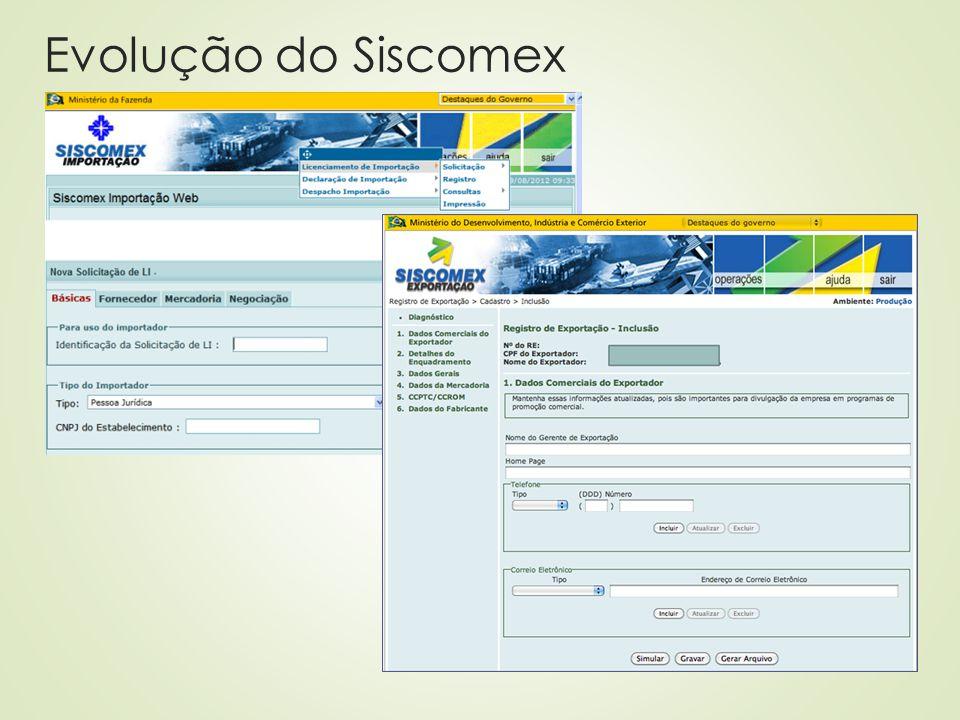 Evolução do Siscomex