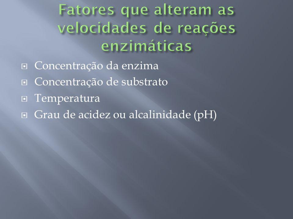 Fatores que alteram as velocidades de reações enzimáticas