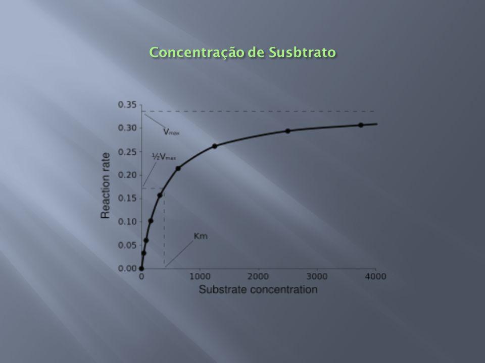 Concentração de Susbtrato