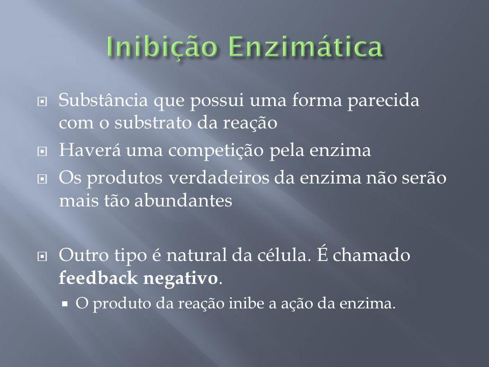 Inibição EnzimáticaSubstância que possui uma forma parecida com o substrato da reação. Haverá uma competição pela enzima.