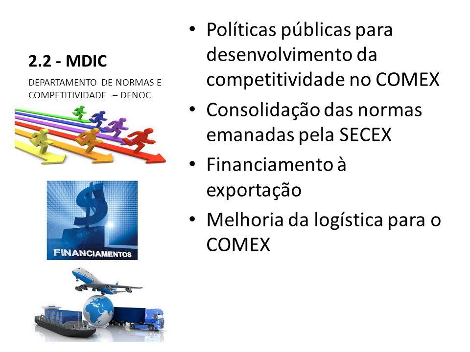 Políticas públicas para desenvolvimento da competitividade no COMEX