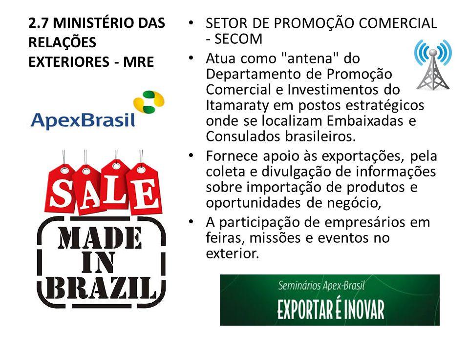 2.7 MINISTÉRIO DAS RELAÇÕES EXTERIORES - MRE