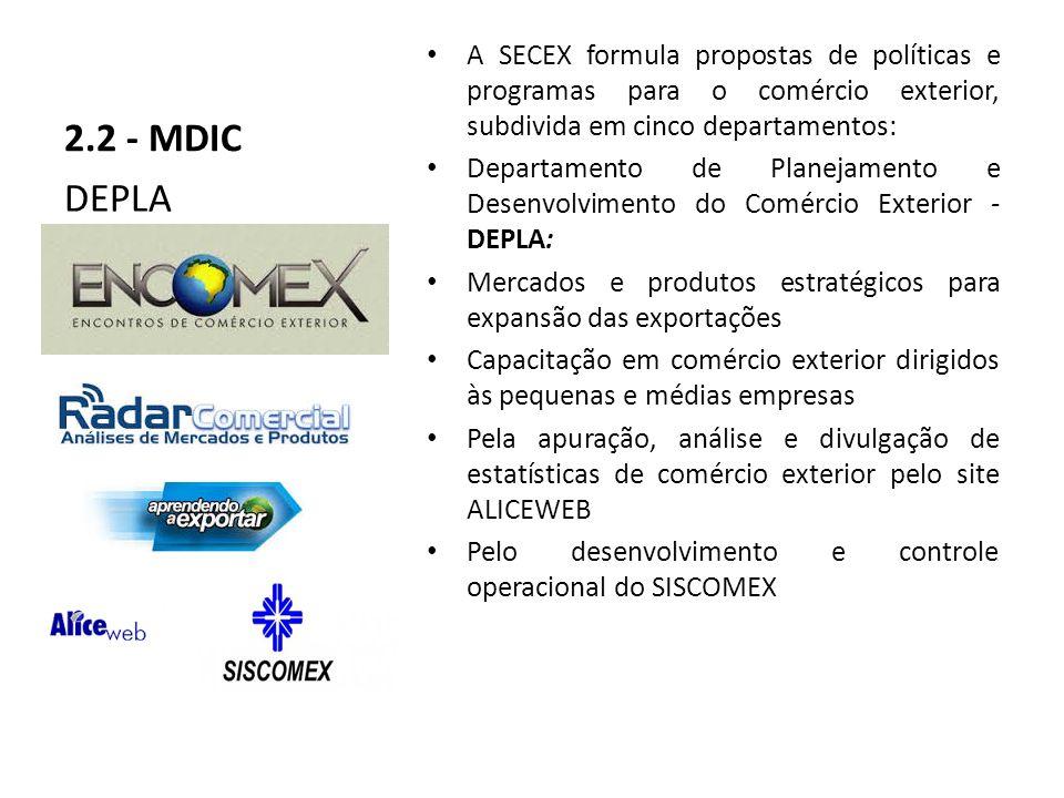 2.2 - MDIC A SECEX formula propostas de políticas e programas para o comércio exterior, subdivida em cinco departamentos: