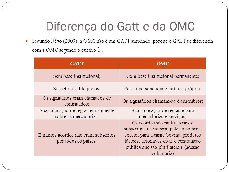 Diferença do Gatt e da OMC