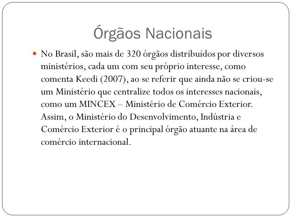 Órgãos Nacionais
