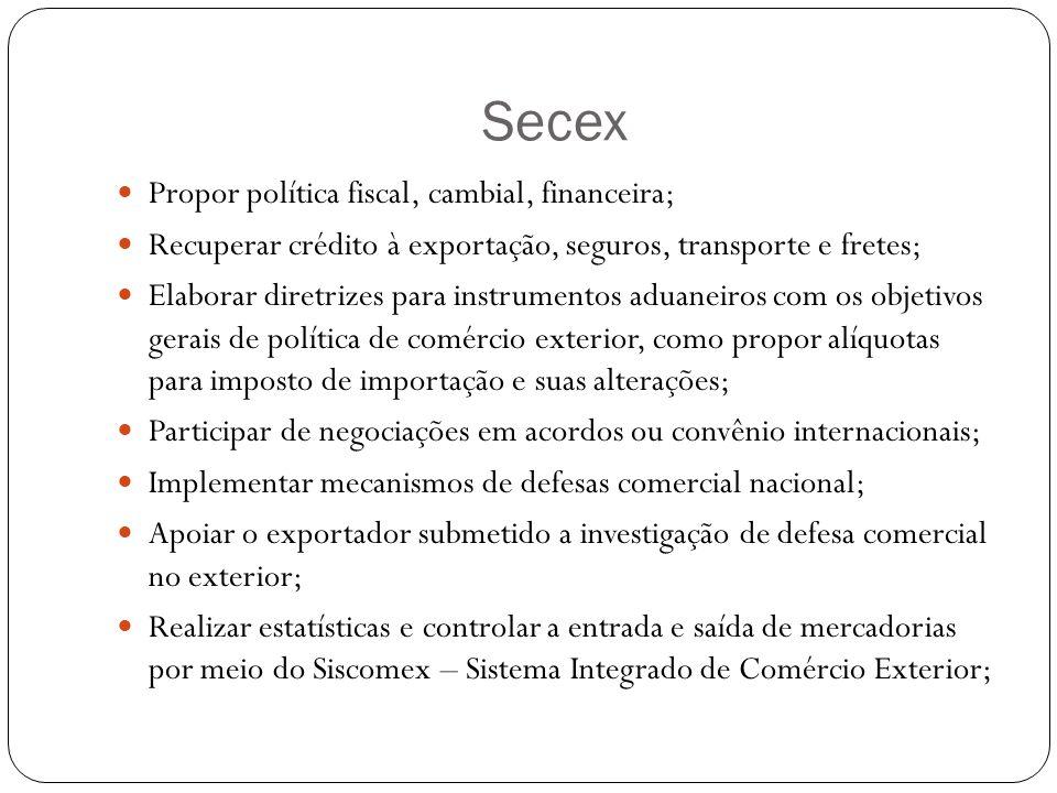 Secex Propor política fiscal, cambial, financeira;