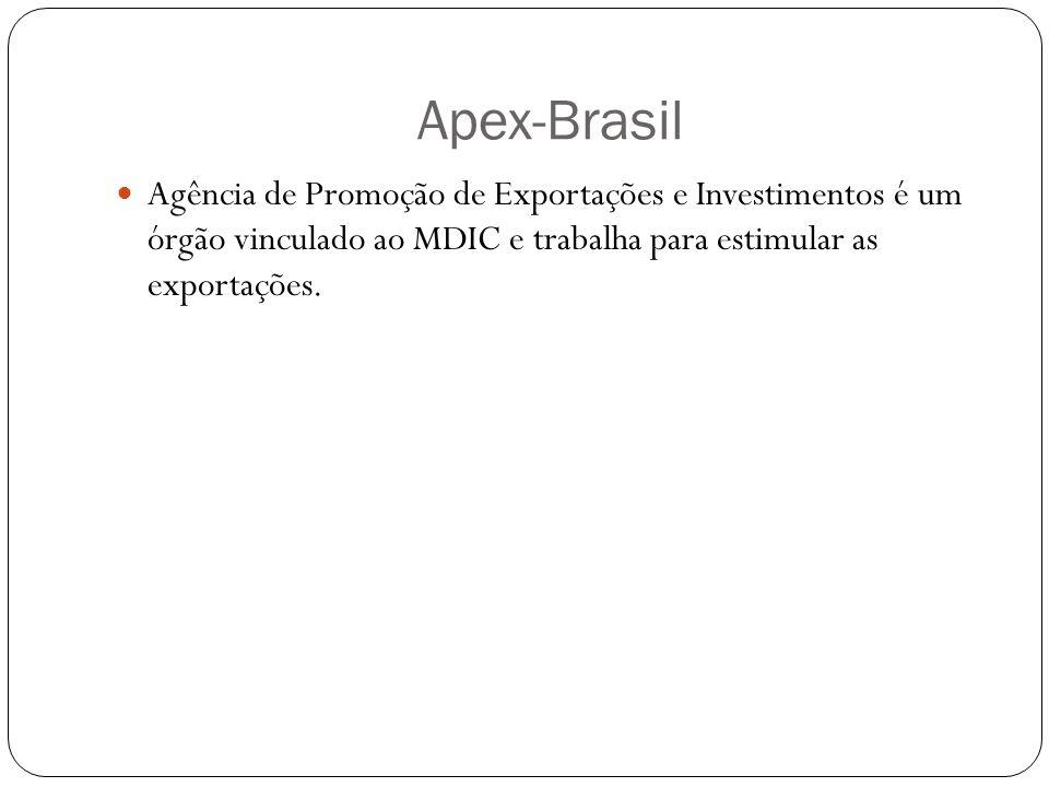 Apex-Brasil Agência de Promoção de Exportações e Investimentos é um órgão vinculado ao MDIC e trabalha para estimular as exportações.
