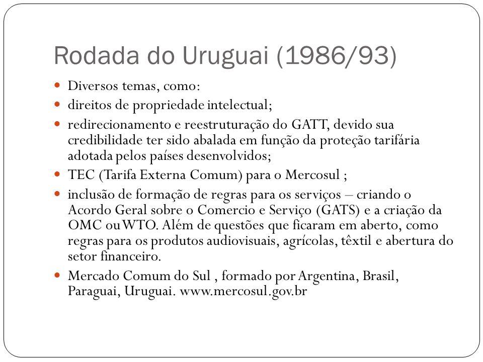 Rodada do Uruguai (1986/93) Diversos temas, como: