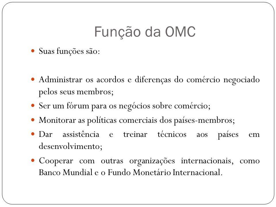 Função da OMC Suas funções são: