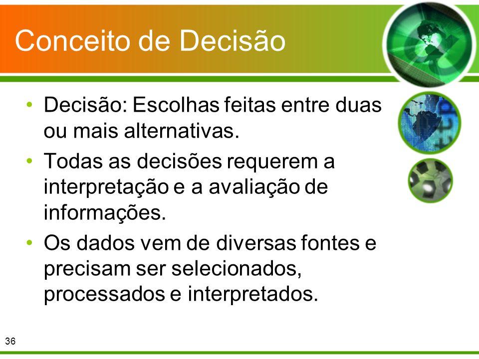Conceito de DecisãoDecisão: Escolhas feitas entre duas ou mais alternativas.