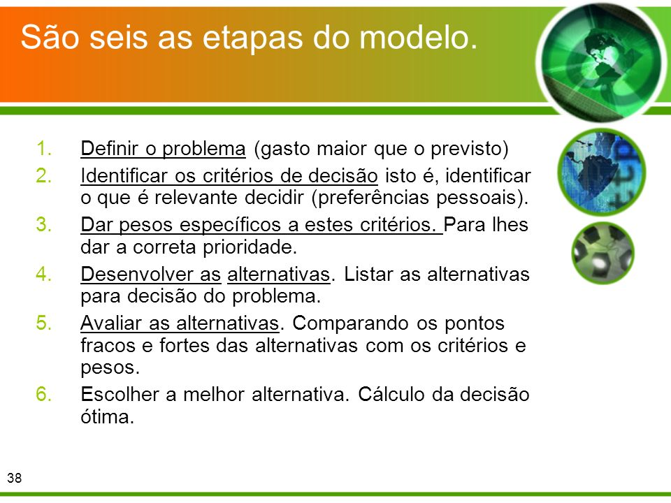 São seis as etapas do modelo.
