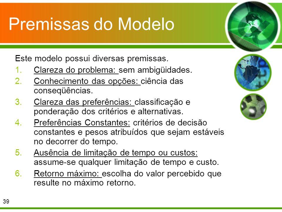 Premissas do Modelo Este modelo possui diversas premissas.