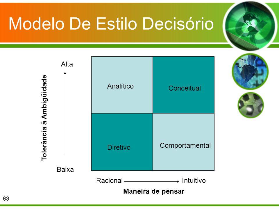 Modelo De Estilo Decisório