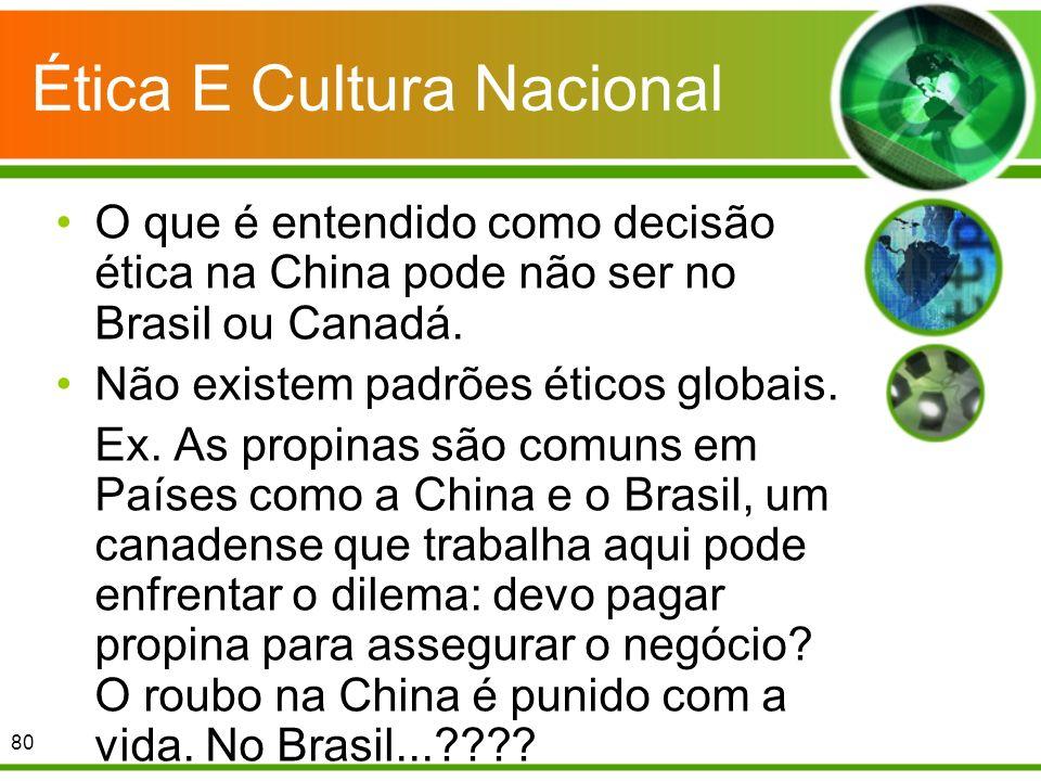 Ética E Cultura Nacional
