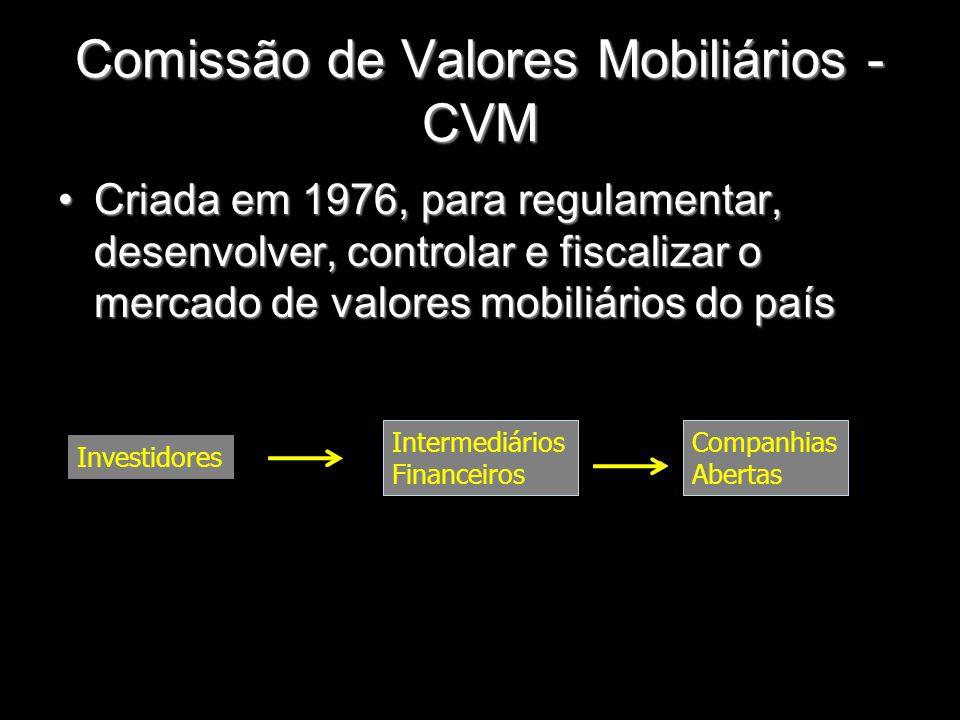 Comissão de Valores Mobiliários - CVM