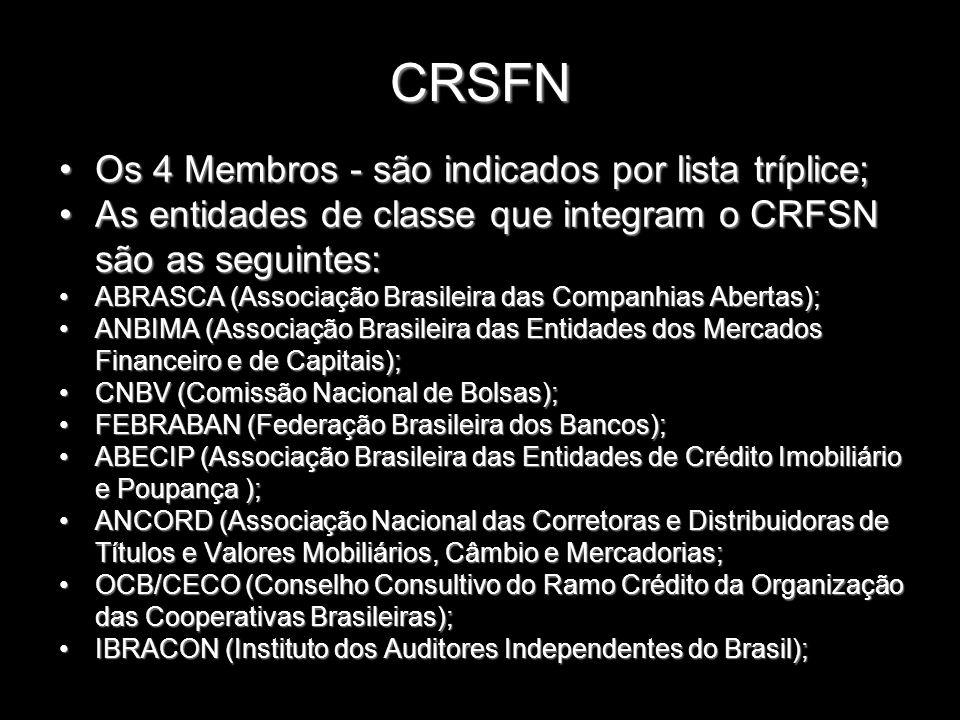 CRSFN Os 4 Membros - são indicados por lista tríplice;