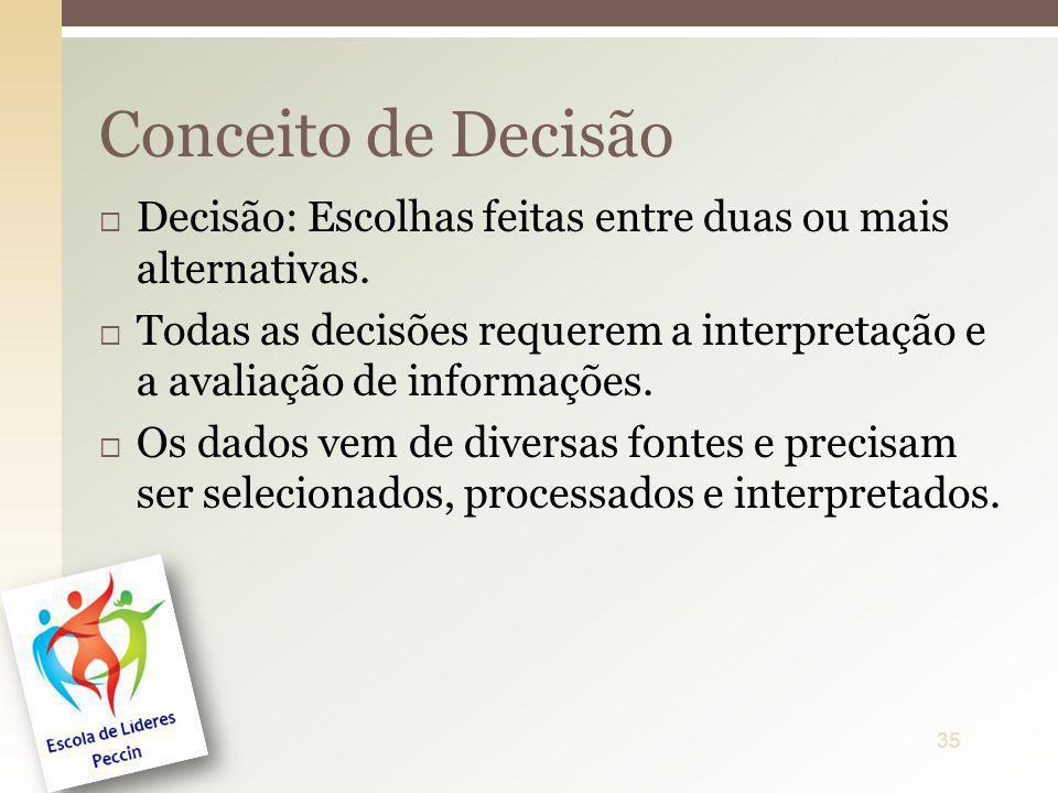 Conceito de Decisão Decisão: Escolhas feitas entre duas ou mais alternativas.