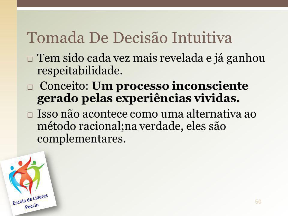 Tomada De Decisão Intuitiva