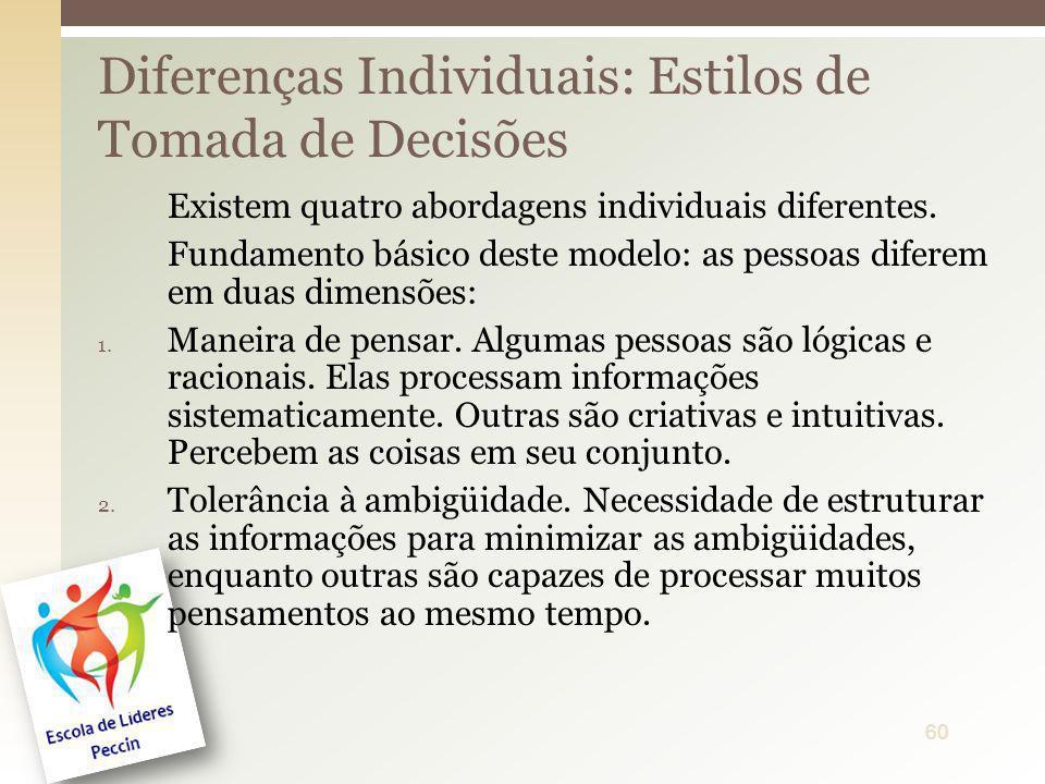 Diferenças Individuais: Estilos de Tomada de Decisões