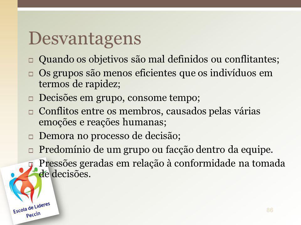 Desvantagens Quando os objetivos são mal definidos ou conflitantes;