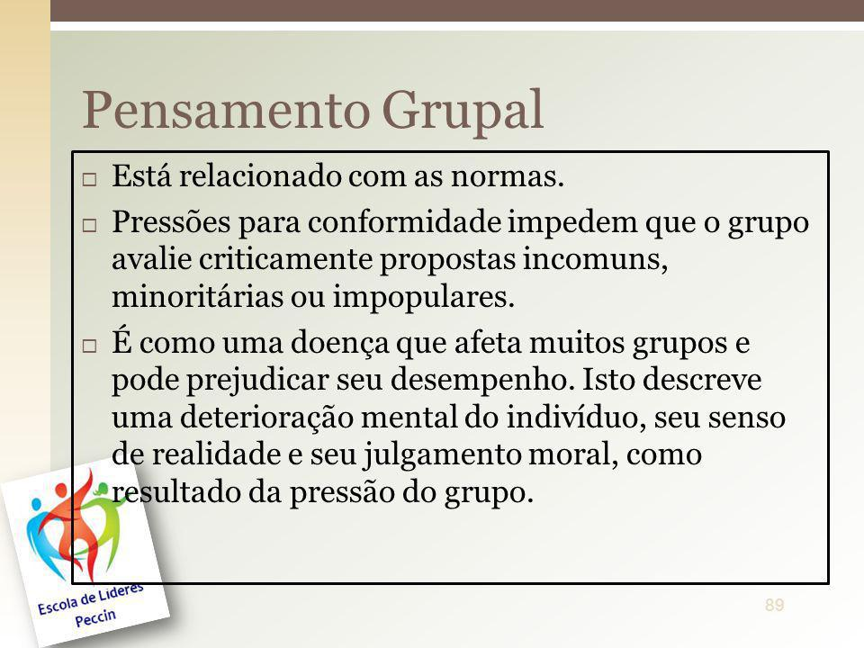 Pensamento Grupal Está relacionado com as normas.