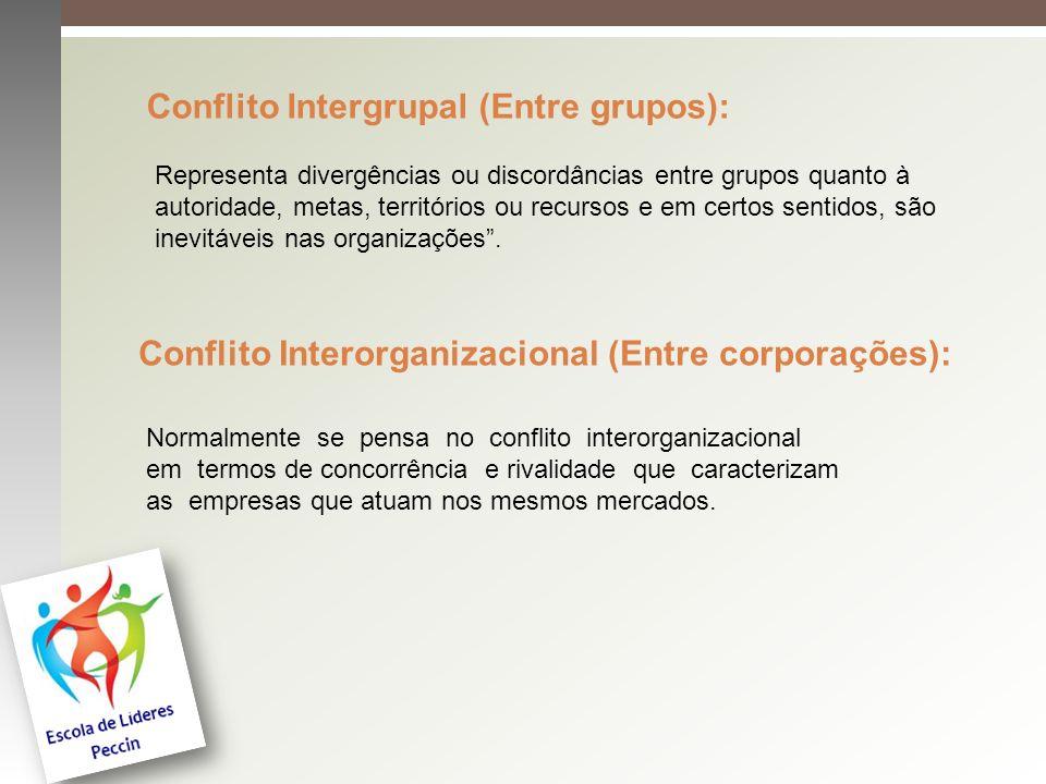 Conflito Intergrupal (Entre grupos):