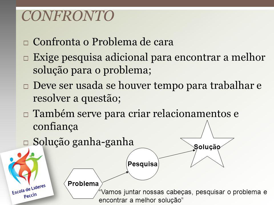 CONFRONTO Confronta o Problema de cara